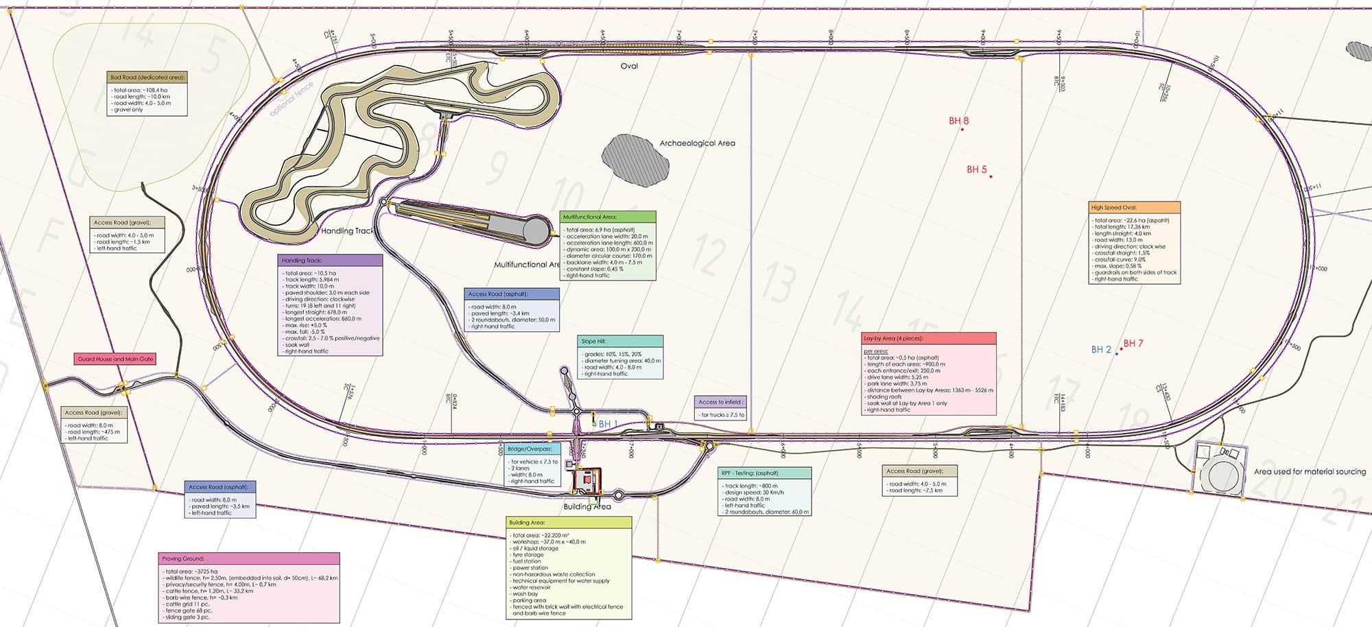 DAIMLER Proving Ground for arid hot climate testing Upington